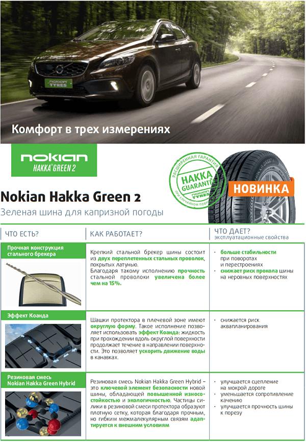 Nokian Hakka Green
