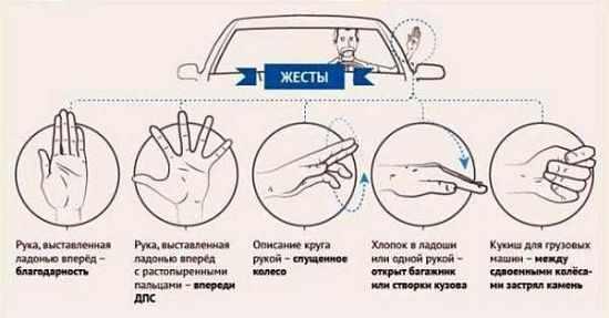 жесты руками на дороге