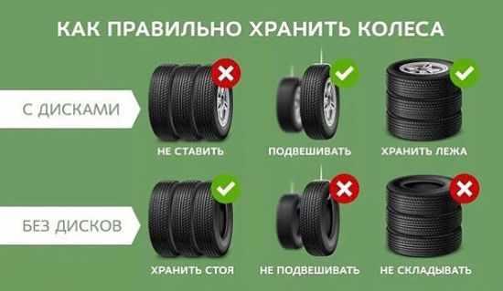 правила хранения летних шин