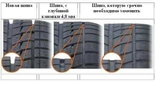 глубина протектора зимних шин