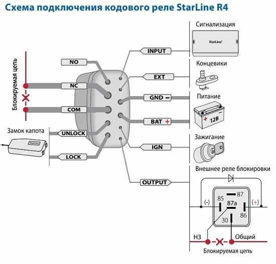 схема подключения кодового реле StarLine R4