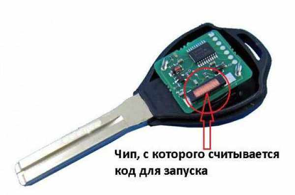 чип, с которого считывается код для запуска автомобиля