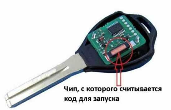 чип, с которого считывается код для запуска