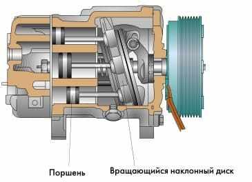 схема автомобильного компрессора кондиционера
