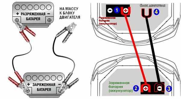 Правильное подсоединение проводов при прикуривание аккумулятора