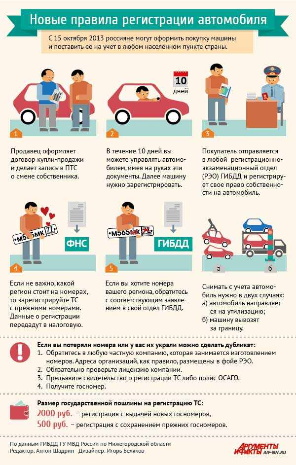 Правила регистрации автомобиля по электронному полису осаго